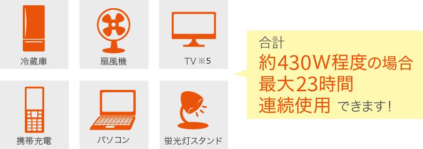 京セラ停電時に使用可能な家電の目安イメージ