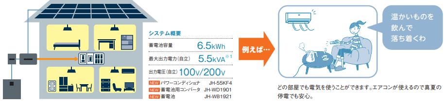 家中まるごと停電対応/停電時200V機器対応のイメージ