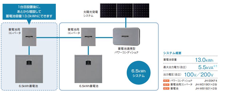 蓄電池2台接続のイメージ