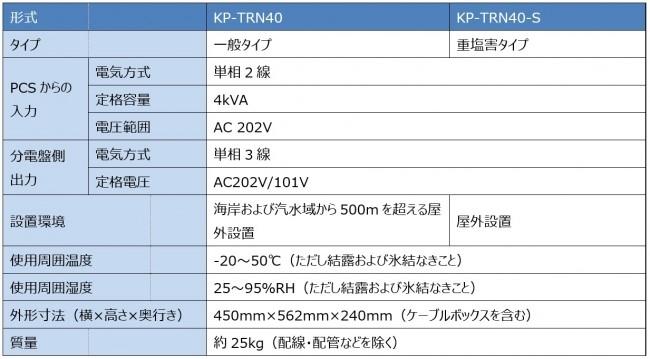 トランスユニットKP-TRN40、KP-TRN40-S仕様