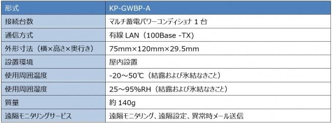 マルチ蓄電池用GW KP-GWBP-A仕様