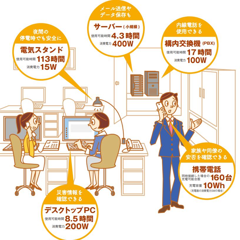 オフィスで使用する場合のイメージ