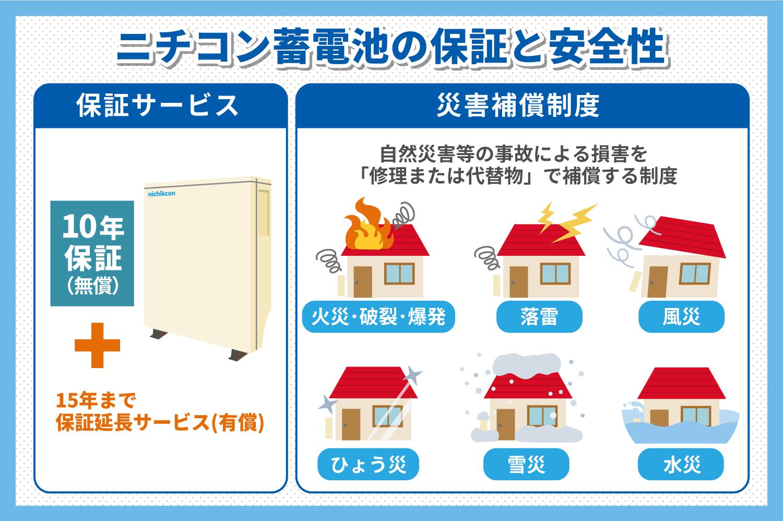 ニチコン蓄電池の保証と安全性