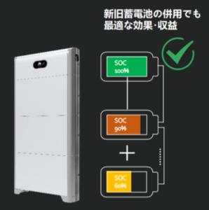新旧電池の併用イメージ