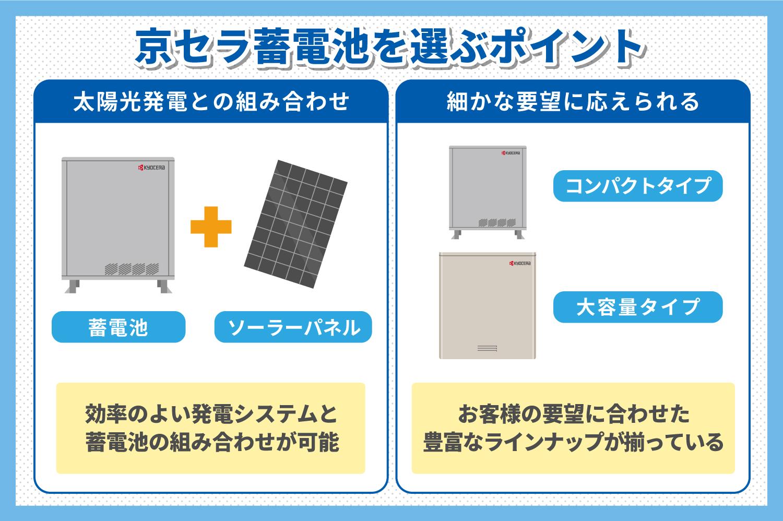 京セラ蓄電池を選ぶポイント
