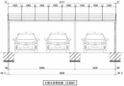 3台置き_正面図