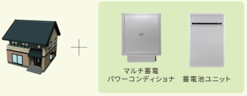 蓄電システムのみの導入イメージ