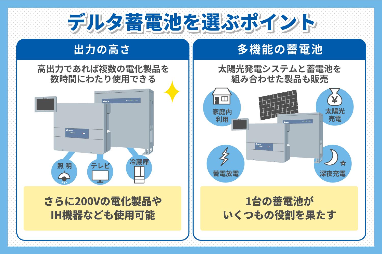 デルタ蓄電池を選ぶポイントイメージ