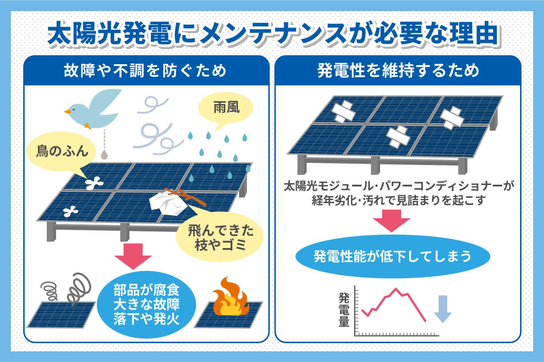 太陽光発電にメンテナンスが必要な理由