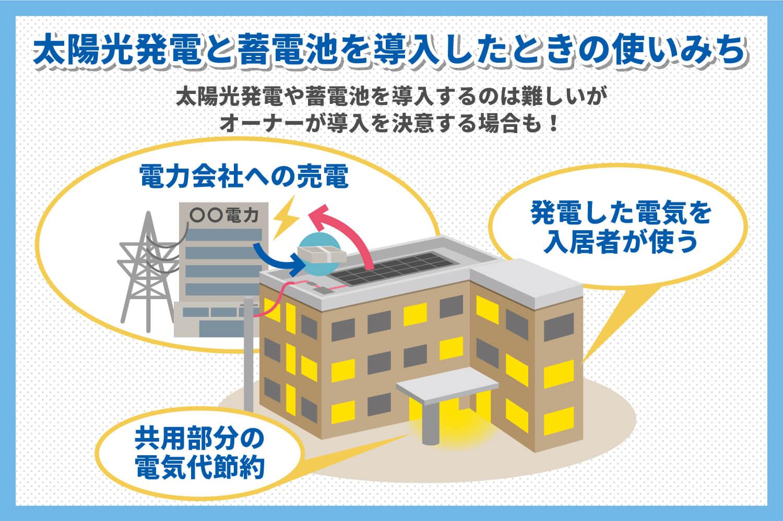 太陽光発電と蓄電池を導入したときの使いみち