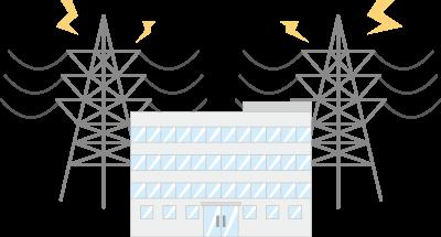 電力会社のイメージ