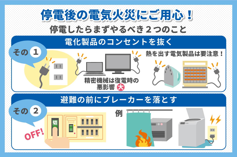 停電後の電気火災にご用心!のイメージ