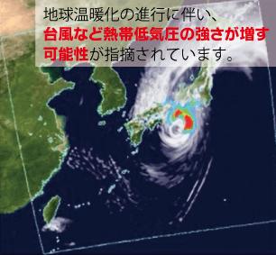 大型化する台風のイメージ