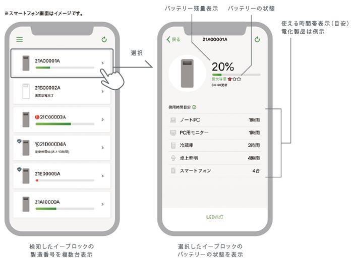 イーブロックアプリのイメージ