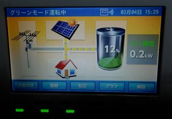 ニチコン11.1kWh(ESS-U2M1)モニタ