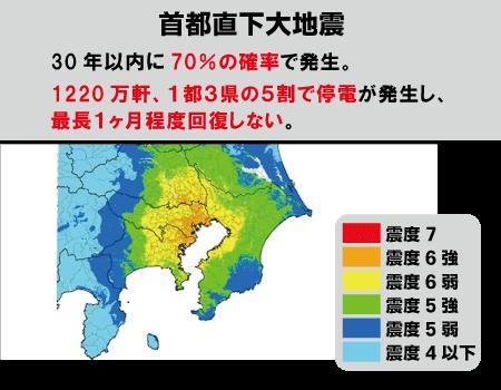 首都直下大地震 被害予想