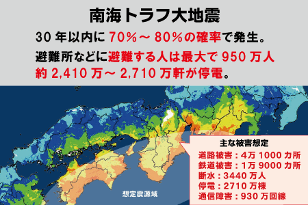 南海トラフ大地震被害のイメージ