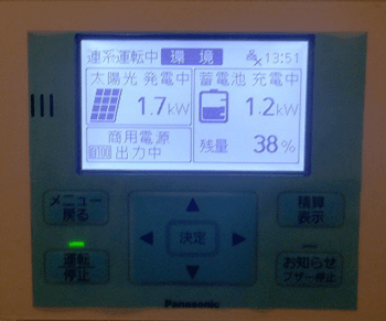 パナソニック 蓄電池モニター