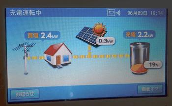 ニチコン蓄電池12kWhモニター写真