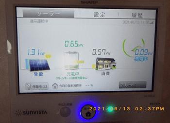 シャープ9.5kWh蓄電池モニター写真