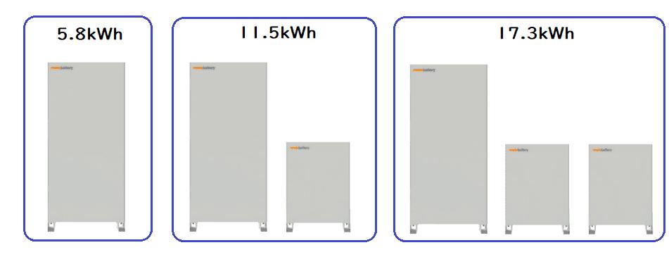 remixbatteryハイブリッド蓄電システム