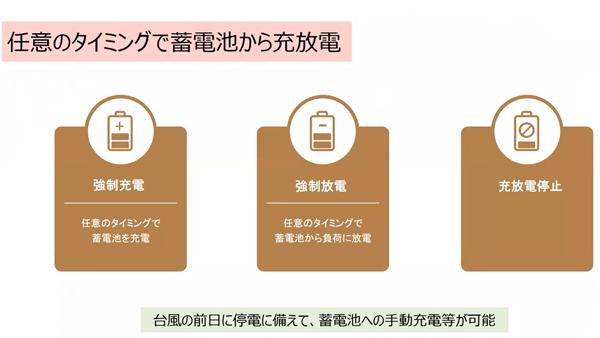 ジンコソーラー手動モード